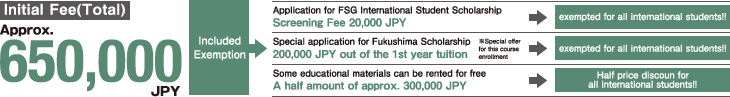 Initial Fee (Total) Approx. 650,000 JPY
